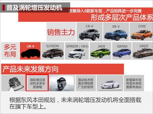 本田艾力紳將換2.0T發動機 競爭別克GL8