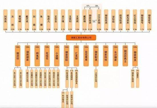 """124淘宝卖家组""""上市军团"""" 投资大佬也剁手的照片 - 4"""