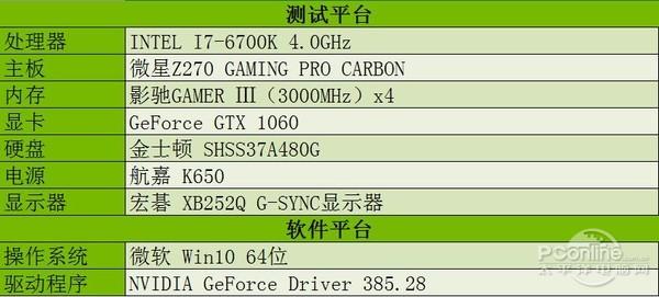 """灵车漂移还是流畅""""吃鸡""""?GTX 1060 G-SYNC 吃鸡实测_凤凰资讯"""