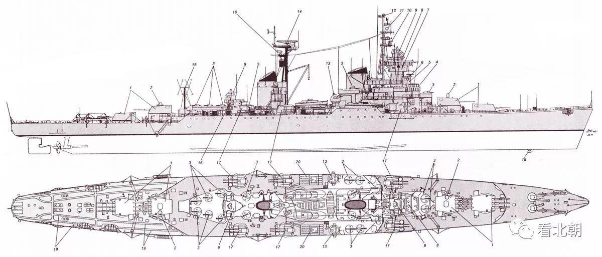 二战后苏联大舰巨炮主义的最后见证:68改型火炮巡洋舰图集
