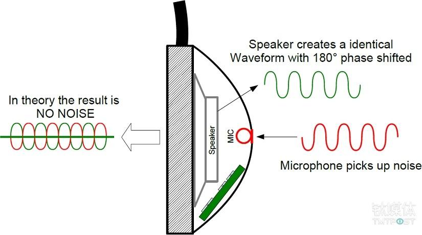 """""""全面屏""""時代:掙扎的耳機口與正在崛起的藍牙耳機圖片"""