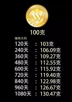 2018pt老虎机加以稠密数字钱币--WCG(华克金)