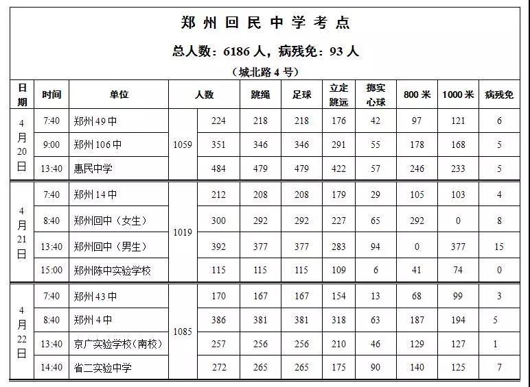 中招!2018年鄭州市體育畢業升學初中考試日程對聯經典初中圖片