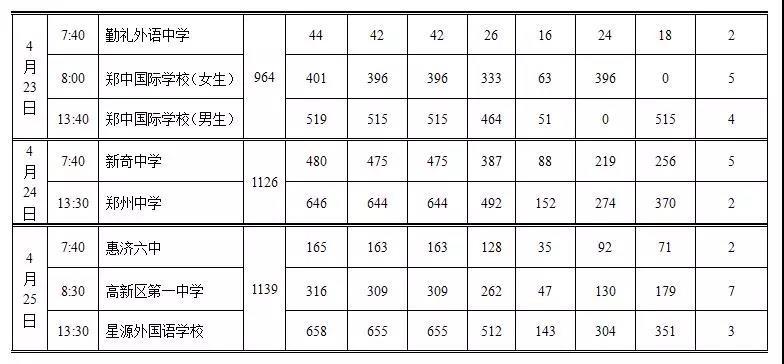 中招!2018年鄭州市體育升學畢業初中考試日程模擬中考三年五語文初中年電子版圖片