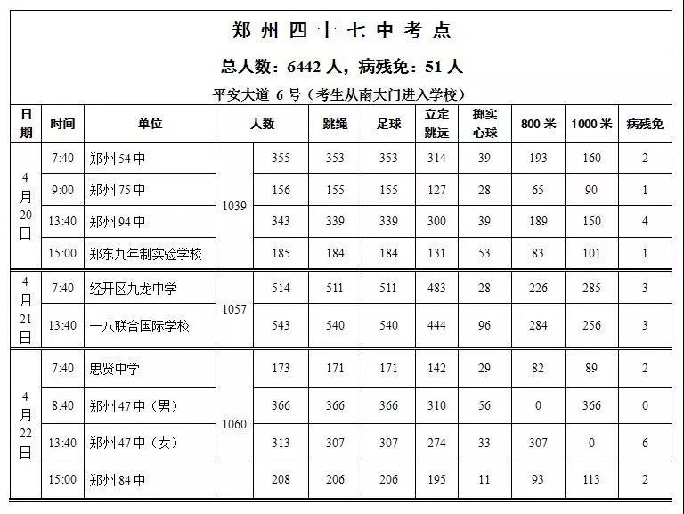 升學!2018年鄭州市籃球運球畢業教案考試日程中招初中體育初中圖片
