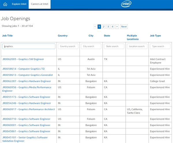 "Intel全力研发游戏显卡:流淌AMD""基因"""