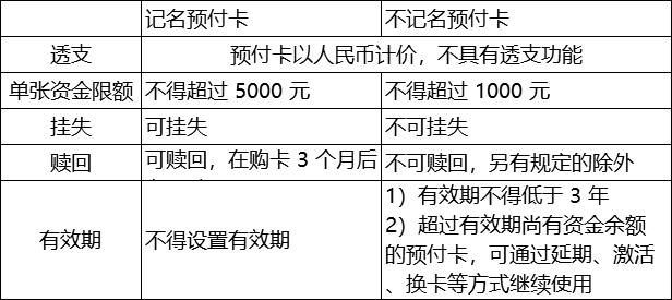 2018初級經濟法基礎_2018初級 經濟法基礎 高分點大全