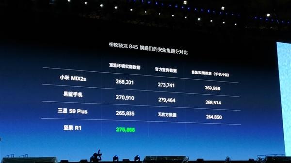 84%屏占比 坚果R1亮相:搭载骁龙845的照片 - 4