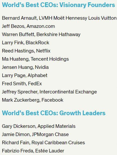 《巴伦周刊》全球30位最佳CEO部分名单