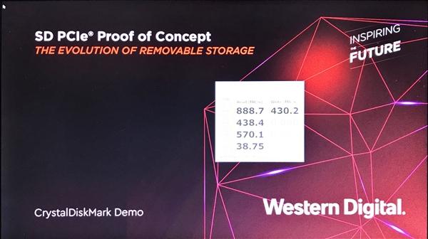 PCI-E SD 7.0標準本月公布:SD卡秒變SSD
