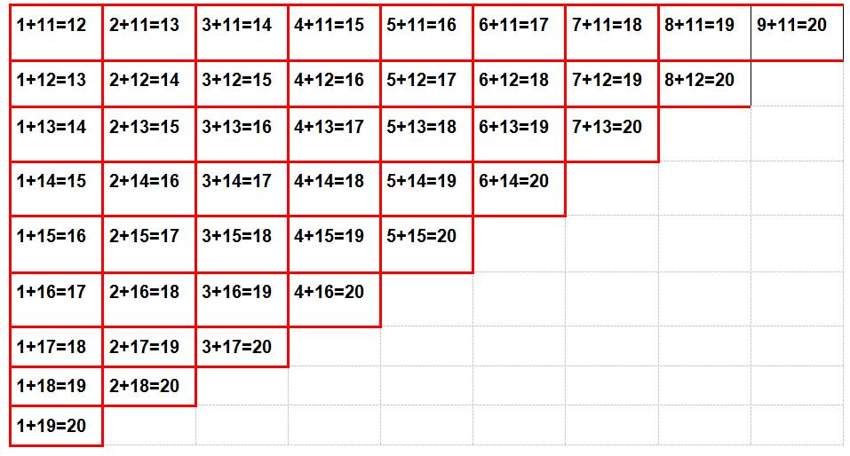 小学数学加减法口诀_【一年级数学】小学一年级20以内的加减法口诀表