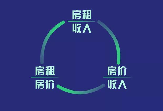 北京租房报告:四环内,没有一间低于2000块的单间