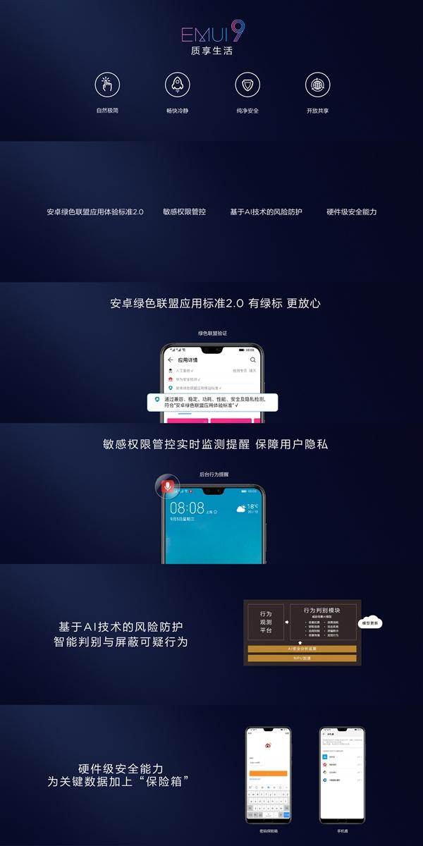 华为正式发布EMUI 9.0 国内首发安卓9.0的照片 - 7