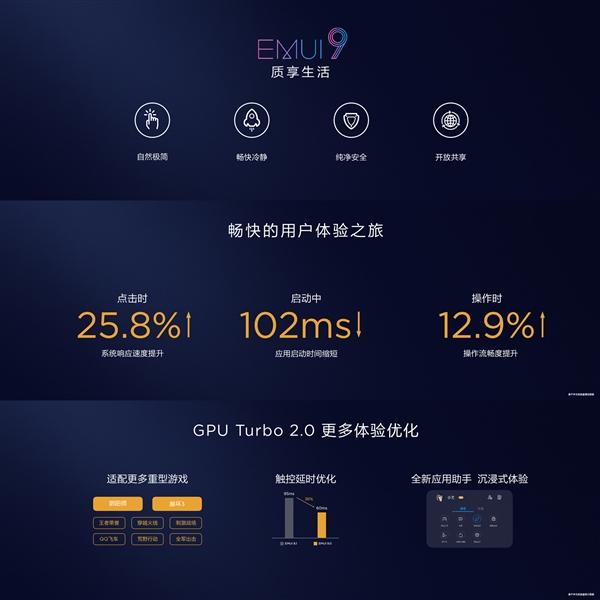 华为正式发布EMUI 9.0 国内首发安卓9.0的照片 - 6