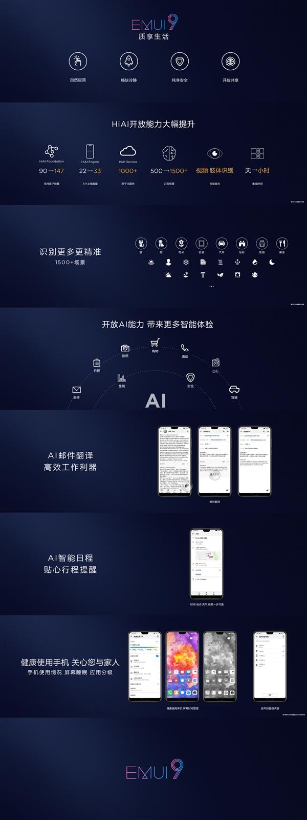 华为正式发布EMUI 9.0 国内首发安卓9.0的照片 - 8
