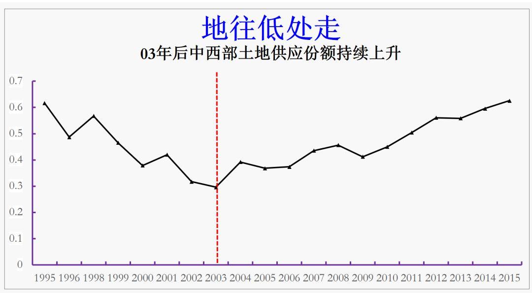 中国的房价泡沫,可能比你想象的小得多(组图)
