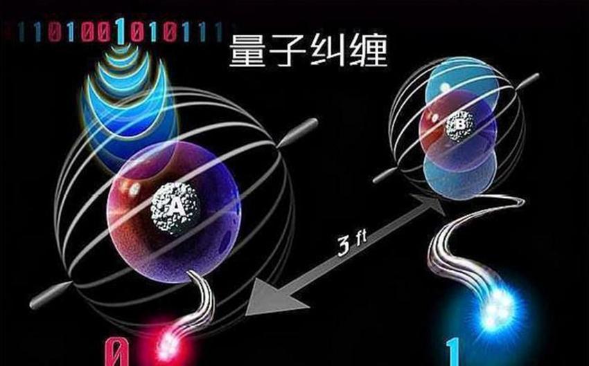 """量子纠缠态_这次更加领先!""""墨子号""""卫星完成量子纠缠传输实验,世界 ..."""