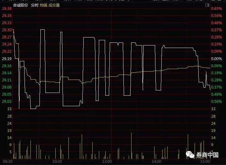"""A股总市值只剩五个""""苹果"""" 七大数据惊心(组图)"""
