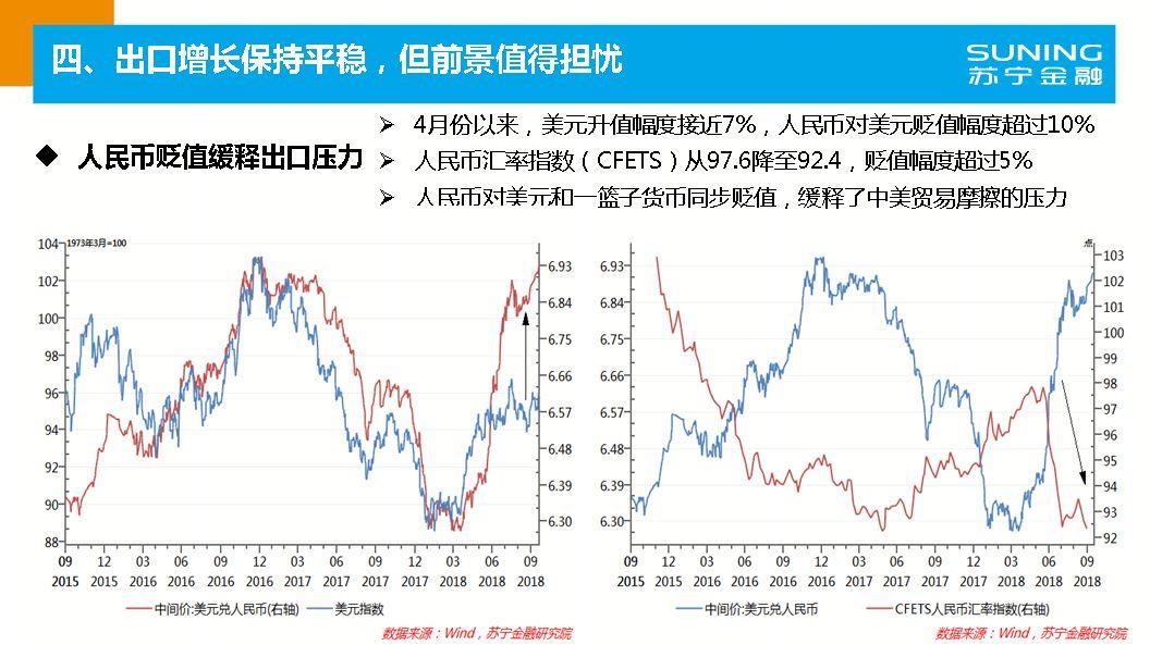 2019三季度經濟分析_2019一季度經濟數據公布 三大解讀