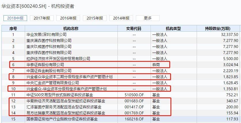 罕见!10高管被女股东坑惨 骗去100亿+1000万年薪